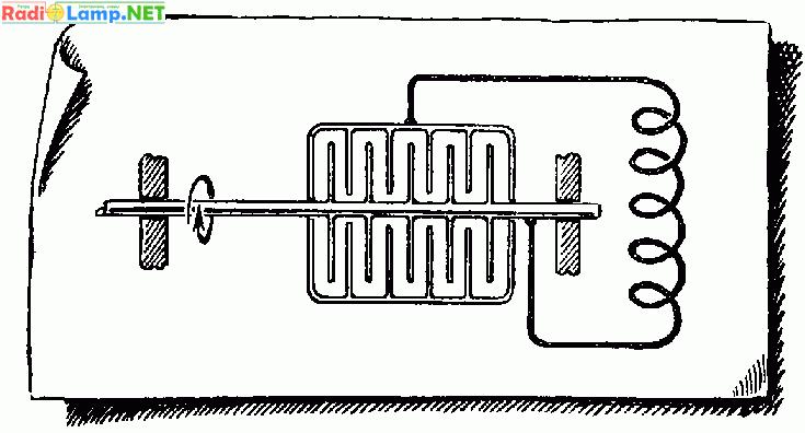 Схема параметрической машины