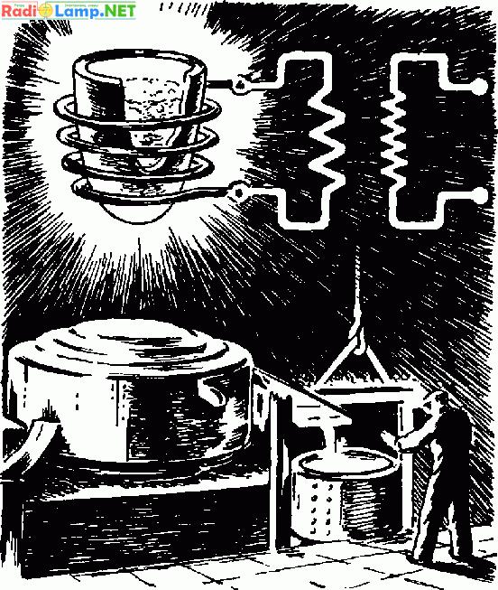 Индукционная печь для плавки