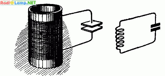Колебательный контур и его