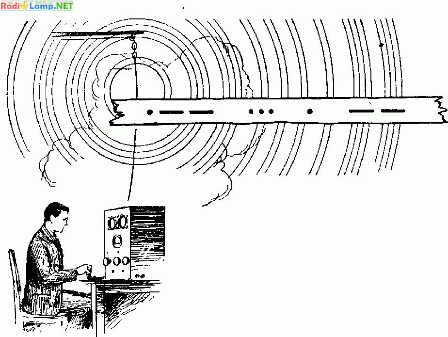 Ламповый генератор - сердце