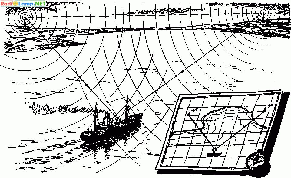 Coastal Radio Морские береговые станции  Страница 9