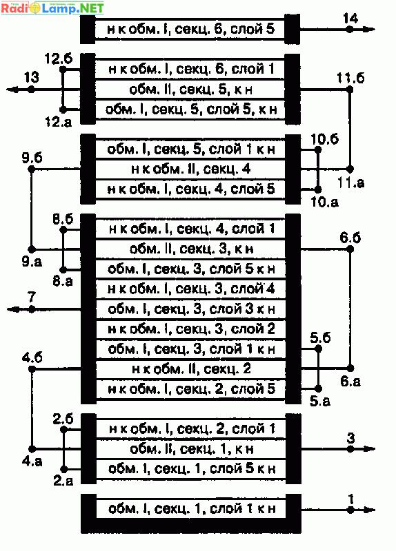 Тетродный однотактный ламповый усилитель на 6П7С (7 Вт)