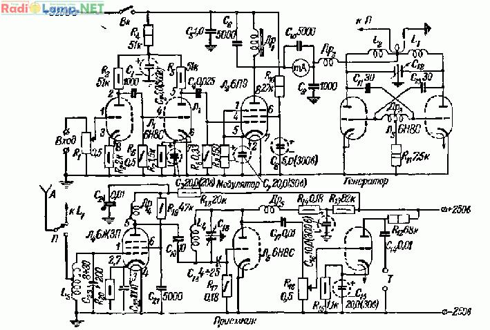 Радиостанция состоит из двухлампового модулятора, двухтактного генератора с самовозбуждением и двухлампового...