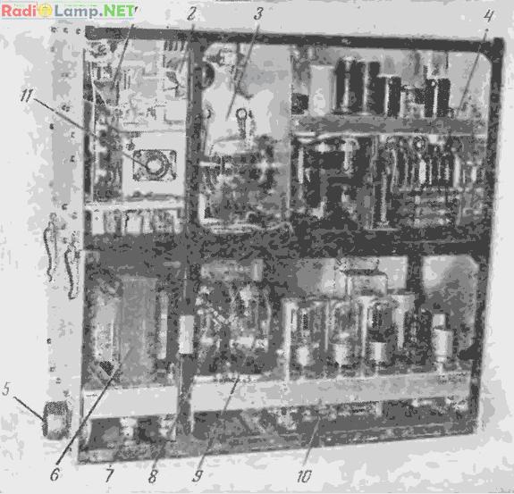Вид на радиостанцию сзади