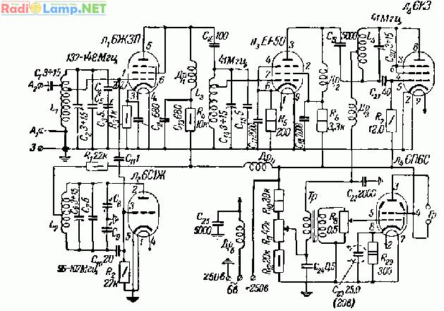 Супер 144-146МГц со
