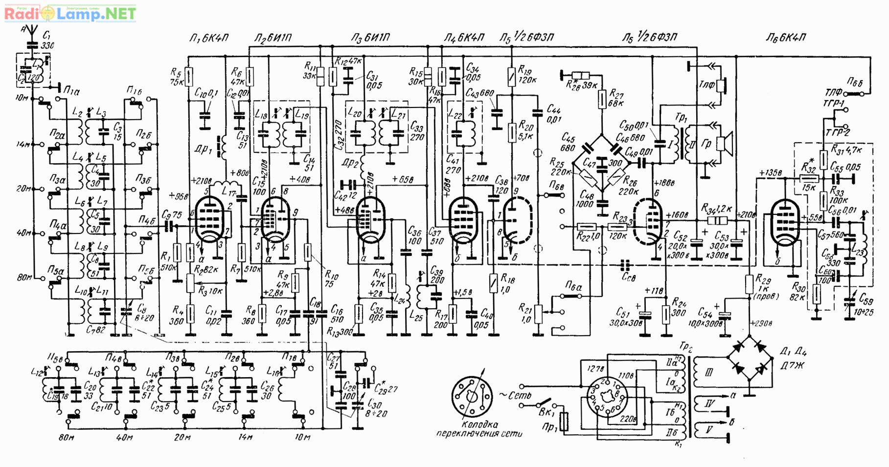 Принципиальная схема любительского КВ приемника на диапазоны 10 - 80м