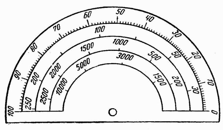 8. Устройство шкалы для звукового генератора.  Для получения хорошей видимости рисок шкала натирается мелом...