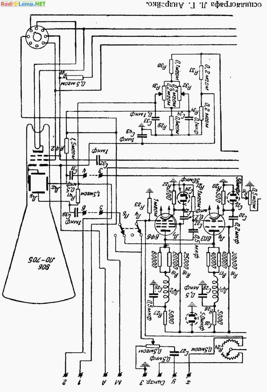 Ламповые осциллографы своими руками 36