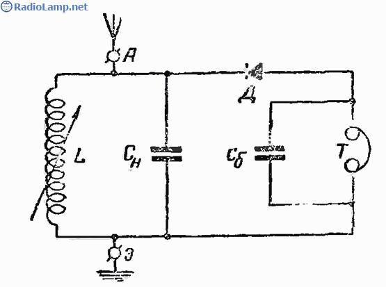 Первый детекторный приёмник
