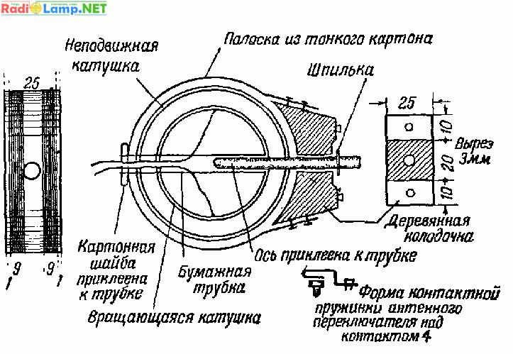 Схема приемника с вариометрами