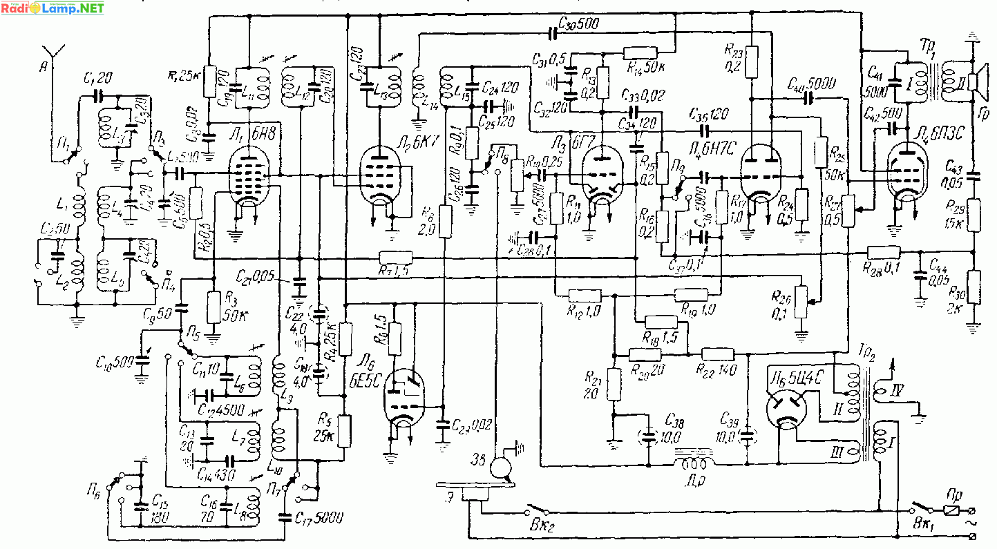 Принципиальная схема радиолы дана на фиг.  198. Переход с радиоприема на воспроизведение граммзаписи...