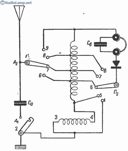 Детекторный приемник П-8