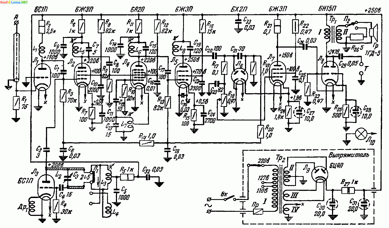 Супергетеродинный приемник с двойным преобразованием частоты применяется на частотах