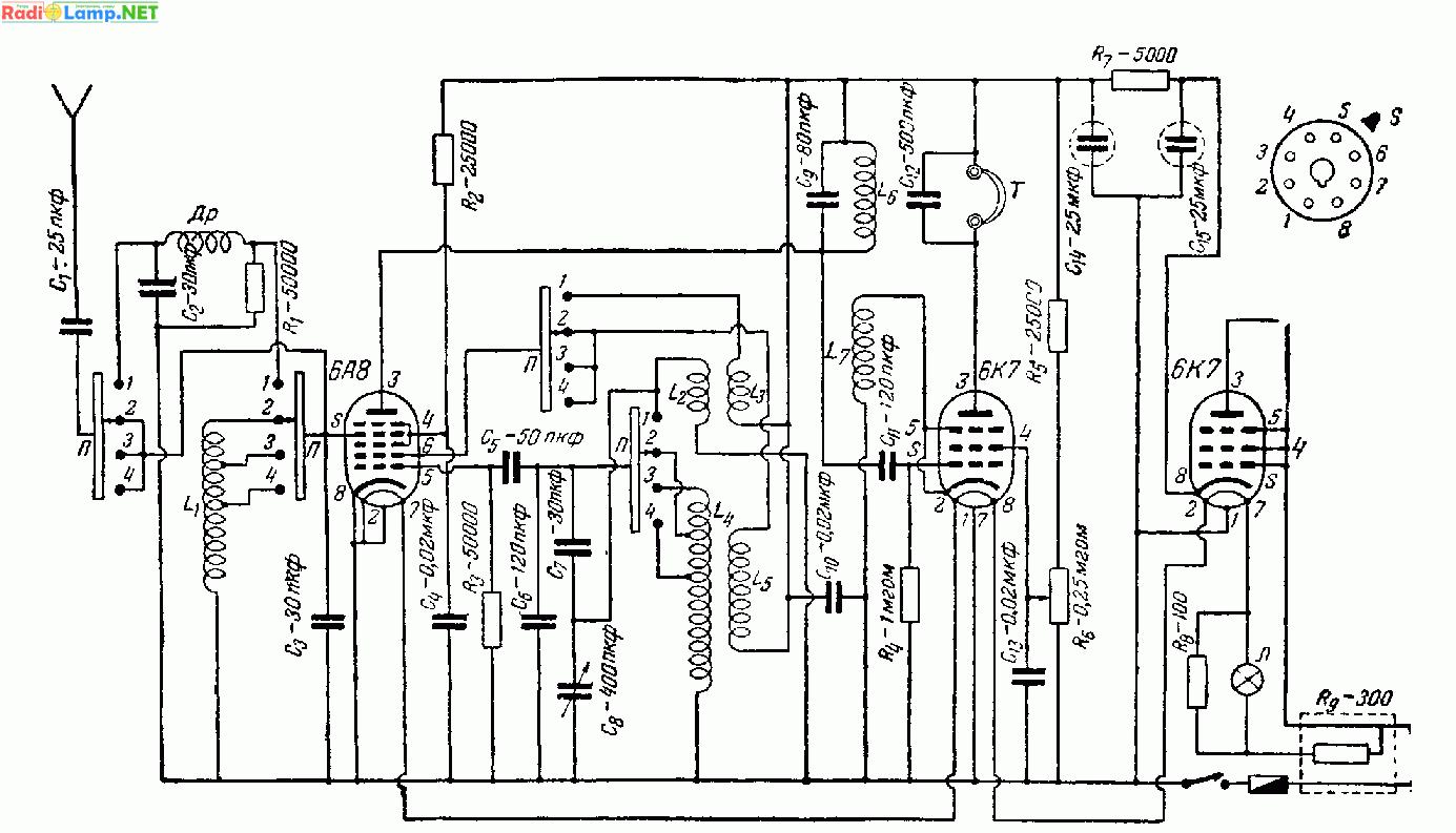 КВ SDR приемника. КВ радиоприемник своими руками 61