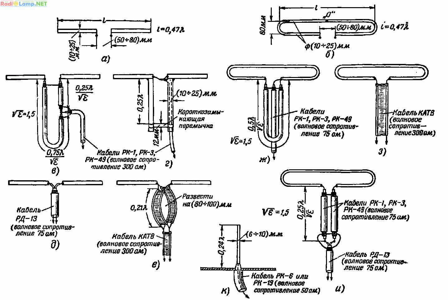 Антенна а-300 схема
