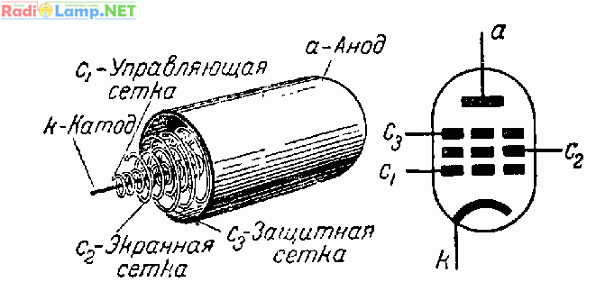 https://ru.wikipedia.org/wiki/