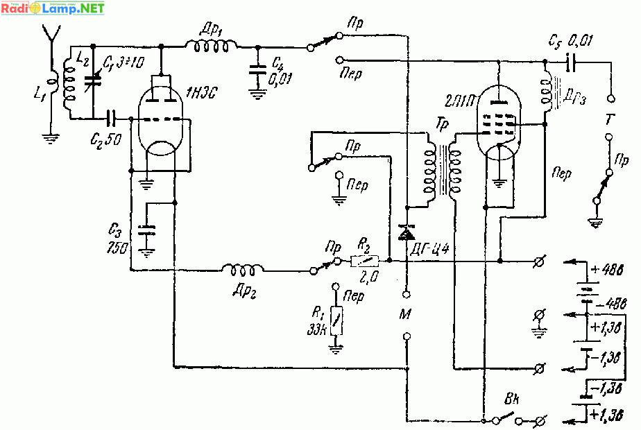 Переносная УКВ радиостанция на лампах 1НЗС, 2П1П.
