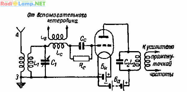 Упрощенная схема