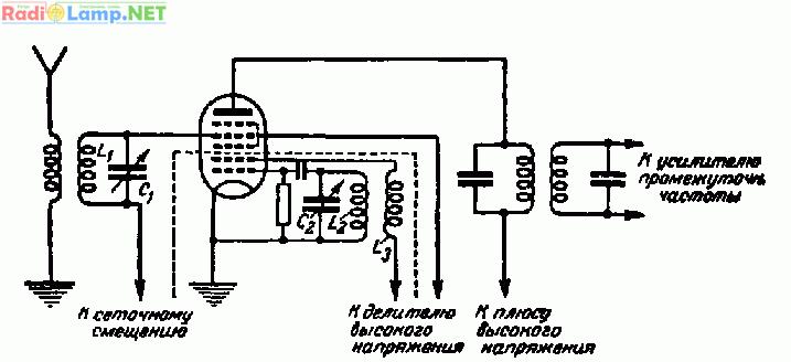 Принцип работы супергетеродинного прием