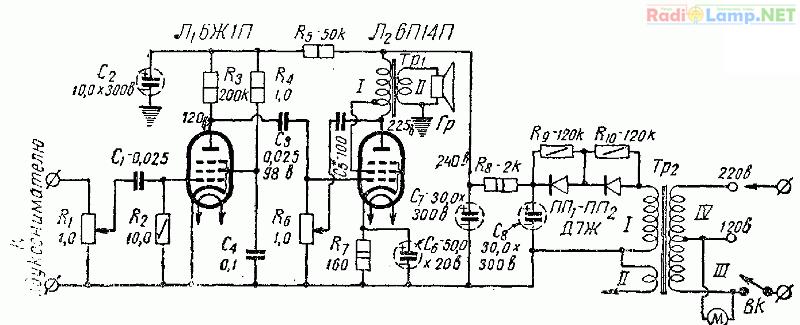 Принципиальная схема лампового усилителя на 6ЖЗП и 6П14П